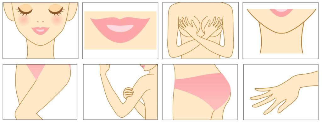 Dermaroller Körperzonenbehandlung